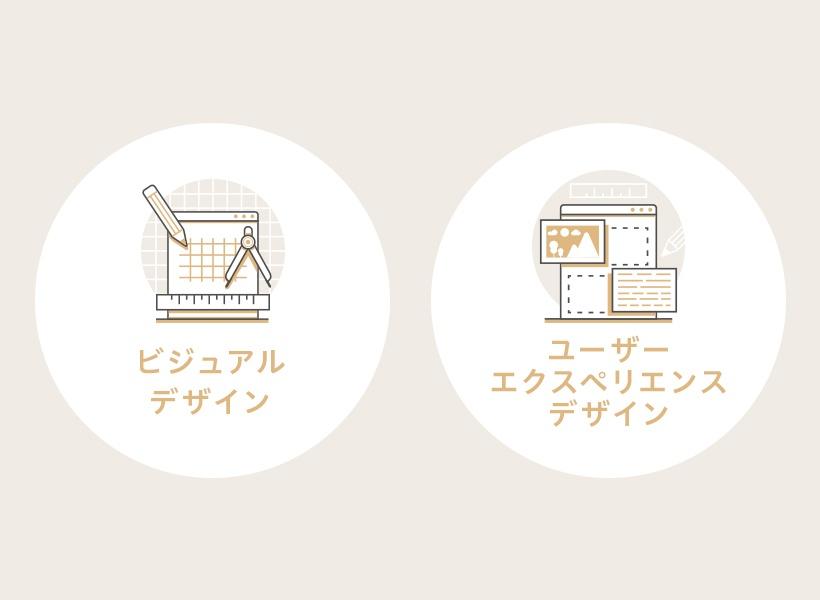 ビジュアルデザインとユーザーエクスペリエンスデザイン