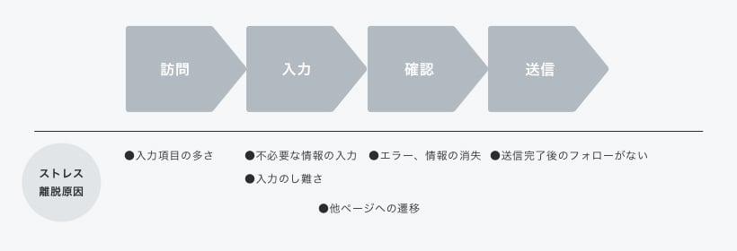 form_sample-2