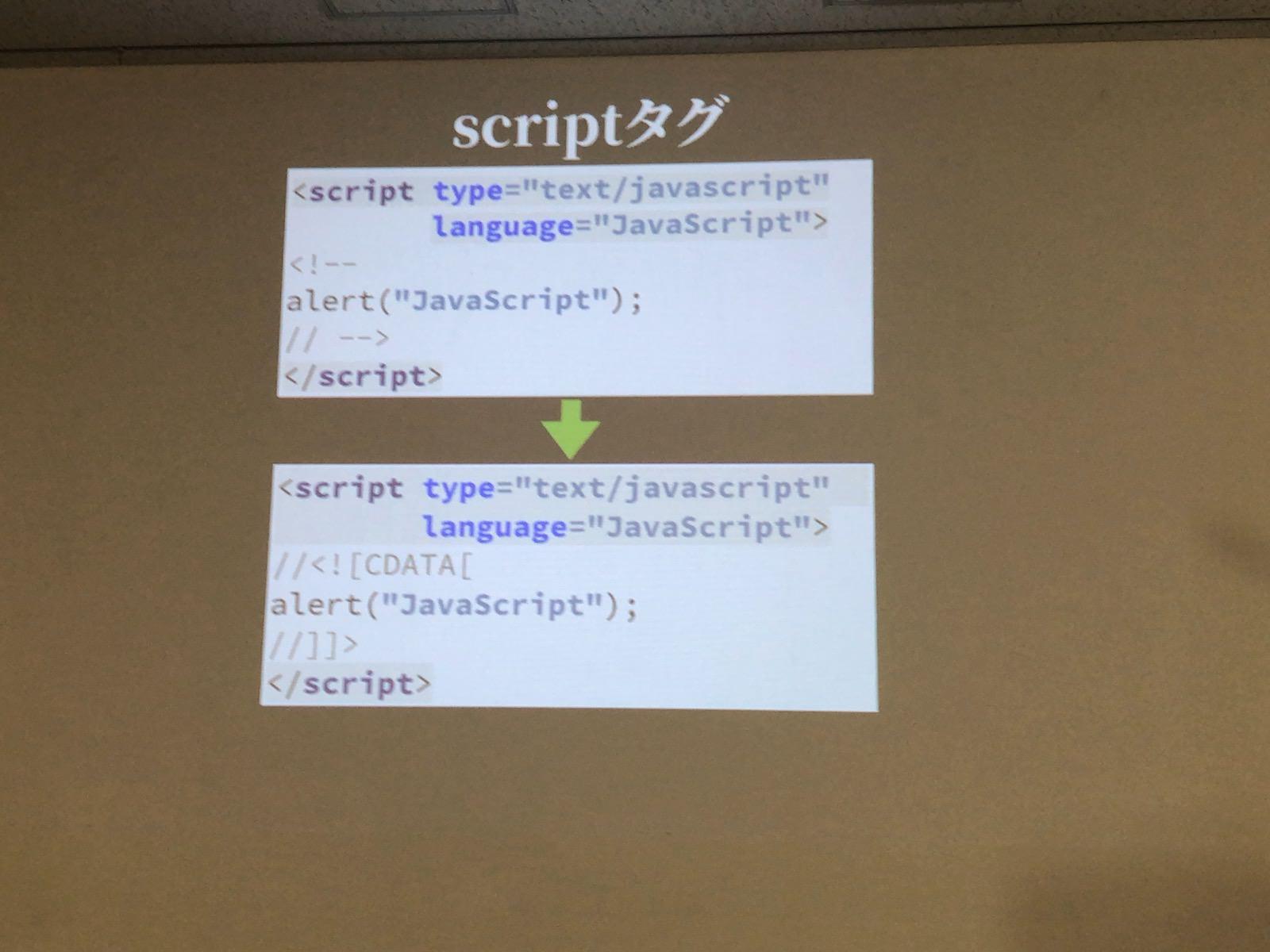 CDATAを使用したscriptタグのコード例